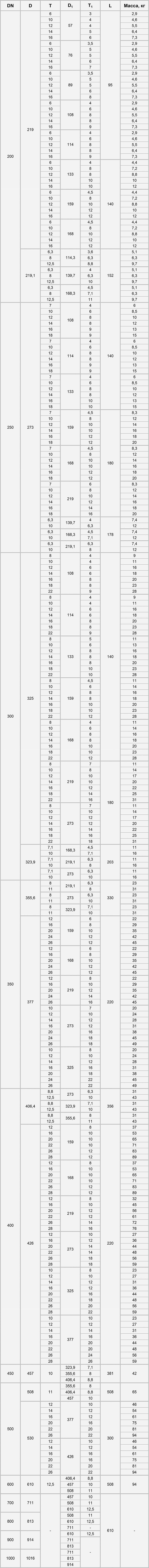Таблица переходов стальных приварных по ГОСТ